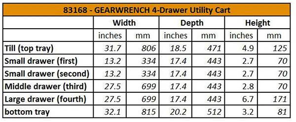 Gearwrench GSX 4-Drawer Tool Cart 83168 Dimensions